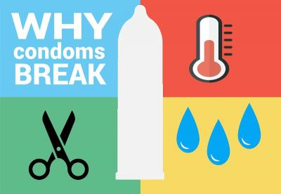 What are the reasons for condom breakage?
